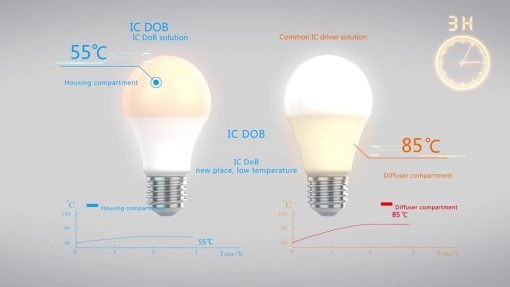 led-bulb-DOB-kingled