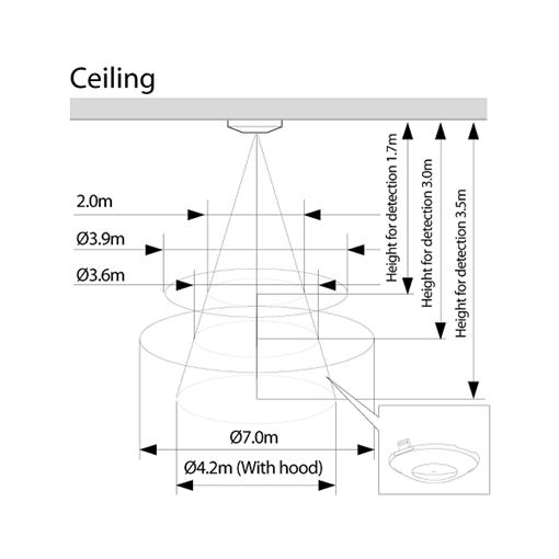 Kích thước của Thiết bị cảm ứng loại gắn nổi 3A 220-240V WTKG2311 Panasonic